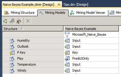 the Mining Model tab of the data mining model that was created