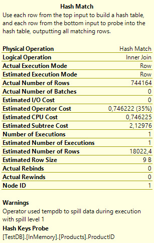 Hash Match Details with outdated statistics
