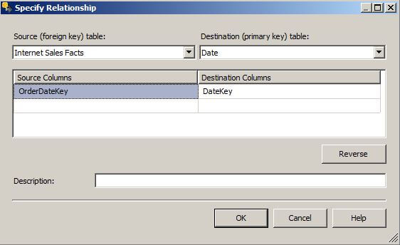 the relationship can be specified in the data source view
