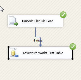 Import UTF-8 Unicode Special Characters with SSIS