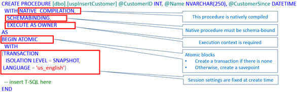 Creating natively complied stored procedure