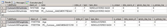 look into sys.indexes catalog view
