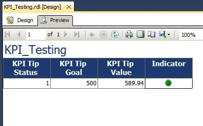refresh the report and see the green indicator displayed along with the updated KPI property values