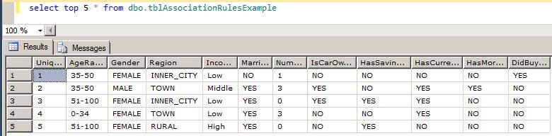 Association Rules Data Mining Example in SQL Server 2012 Analysis Services