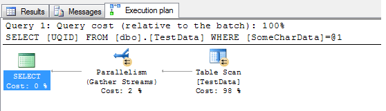 You can see there are three elements - the table scan, the parallelism - gather streams component, and the SELECT.
