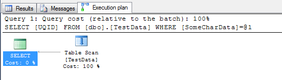 Now we can look at the execution plan for the query