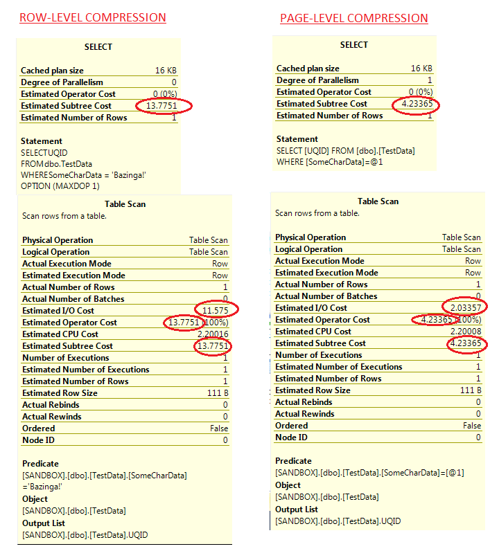 I've circled the interesting stats including the operator cost, which is indeed under 5
