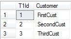 Truncate all tables in a database