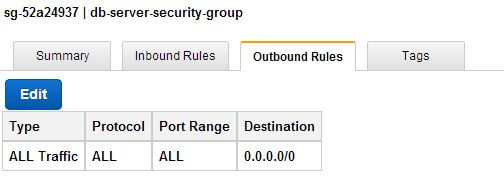 DB Server Security Group - Outbound Rules