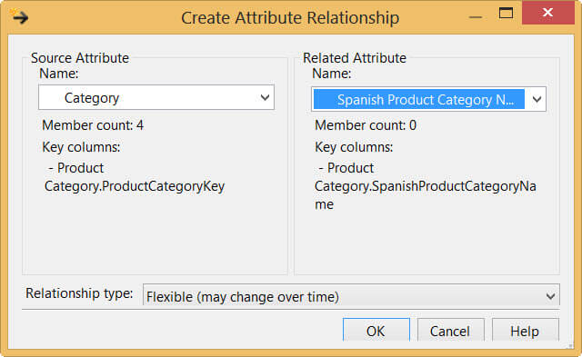 Create a new attribute relationship
