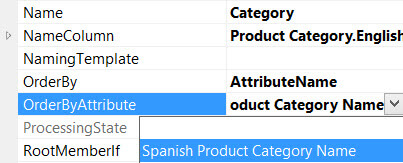 Sort categories by their Spanish names
