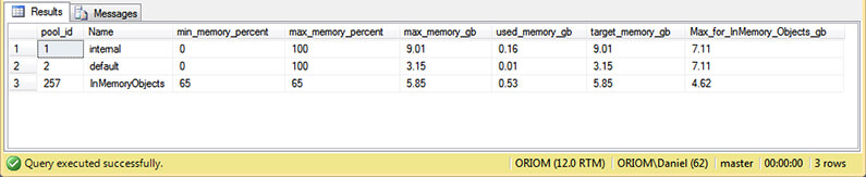 Memory Available for In-Memory Objects After Server Memory Increase