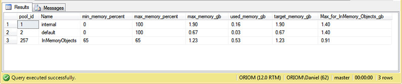 Memory Available for In-Memory Objects After Resource Pool Re-Configuration