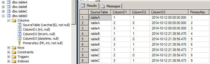 TableD after adding the primary key column