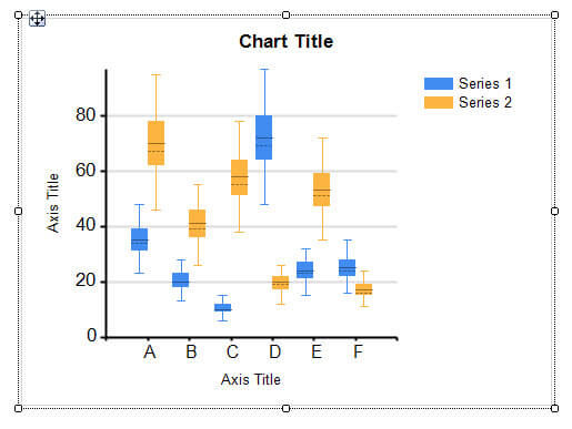 Fresh inserted box plot