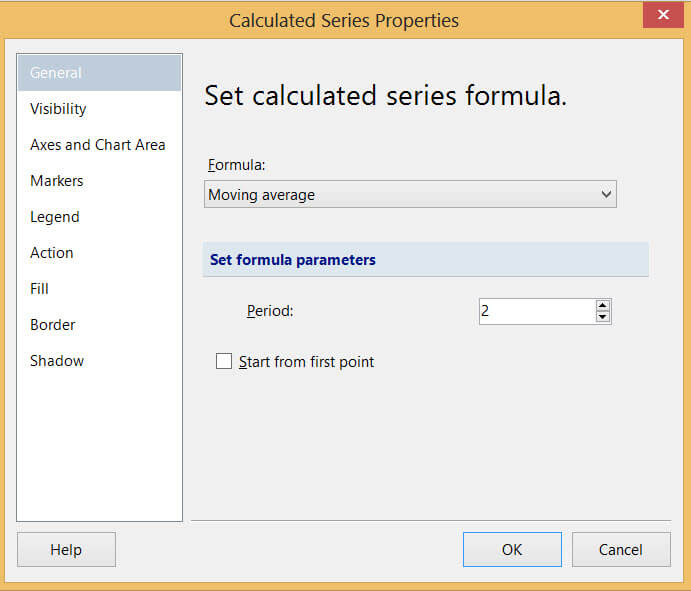 Choosing the formula and configuring the parameters
