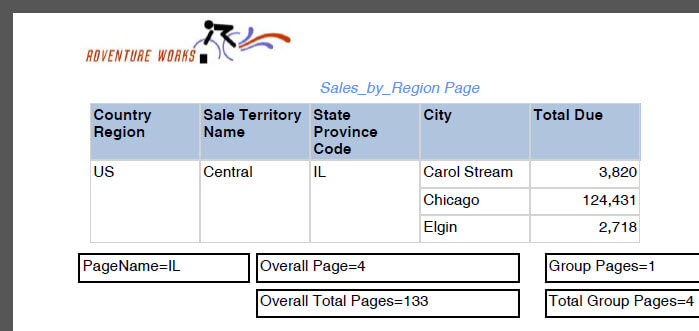 SQL Server Reporting Services (SSRS) Controlling Report Page Breaks