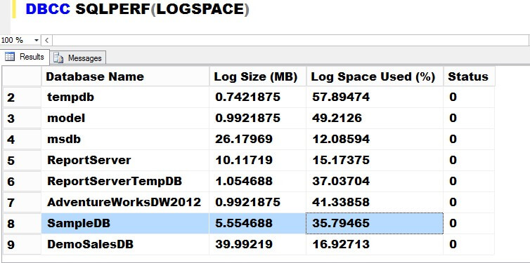 my log file usage is only at 35.79% from running DBCC SQLPERF(LOGSPACE)