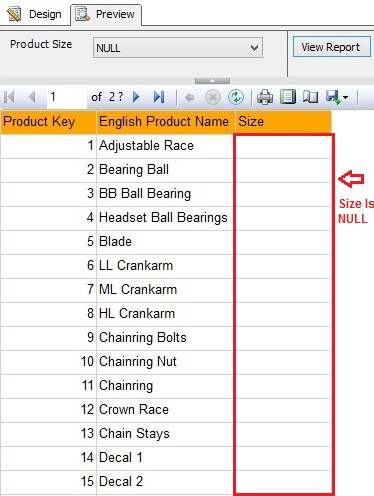 Allow NULL value in Multi Value Report Parameter in SQL