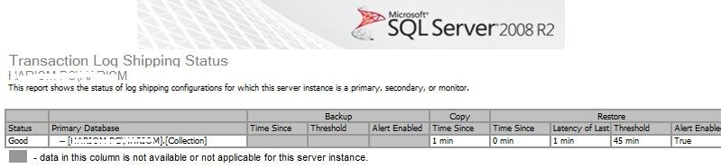 log shipping status report after changing restore mode to standby