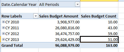 Excel Date Dimension