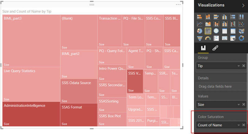 How to create a heat map graph in SQL Server Reporting