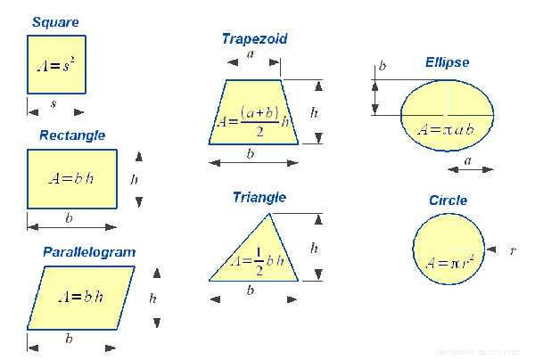 Shapes used for next example