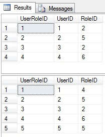 Exploring sql server 2014 table variables for Table variable in sql server