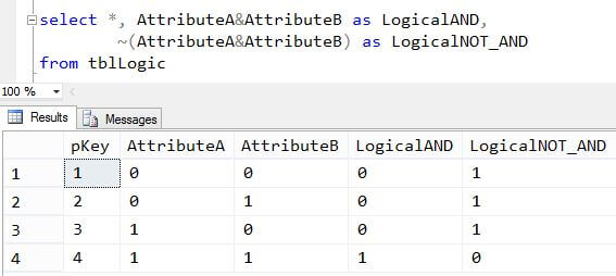 SQL Server T-SQL Logical AND and NOT AND example