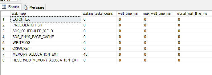 Result Pane of Query to sys.dm_os_wait_stats and sys.dm_exec_session_wait_stats After Running DBCC SQPERF Part 1.