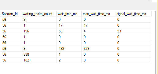 Result Pane of Query to sys.dm_os_wait_stats and sys.dm_exec_session_wait_stats After Running DBCC SQPERF Part 2.
