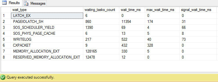 Result Pane of Query to sys.dm_os_wait_stats and sys.dm_exec_session_wait_stats Part 1.