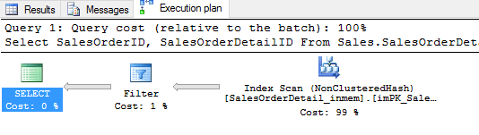 Execution plan showing scan on hash index