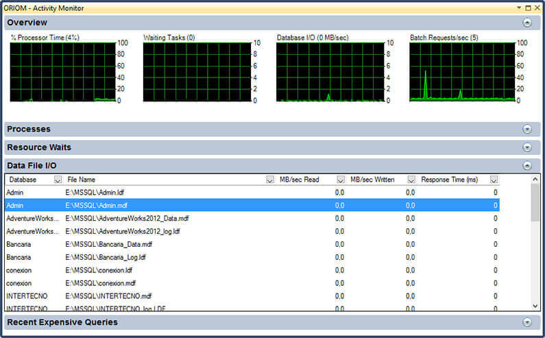 Use Activity Monitor to look for high disk access time.