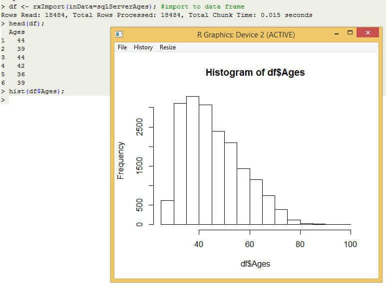 Creating a histogram the sequal