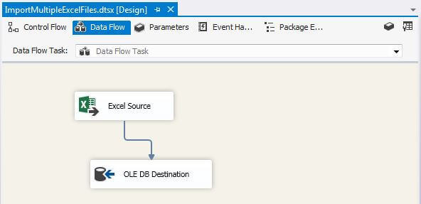 Data Flow Task Source and Destination