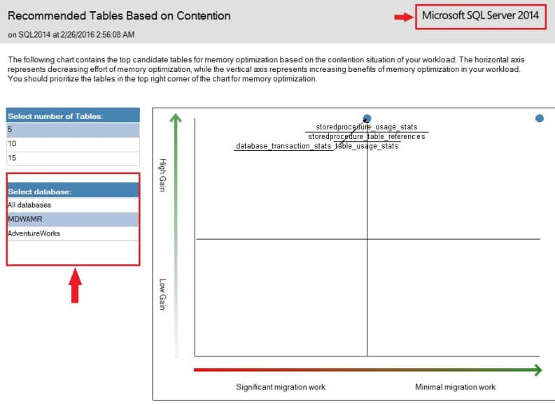 Comparison Of Amr Data Collection And Reports In Sql  And Sql