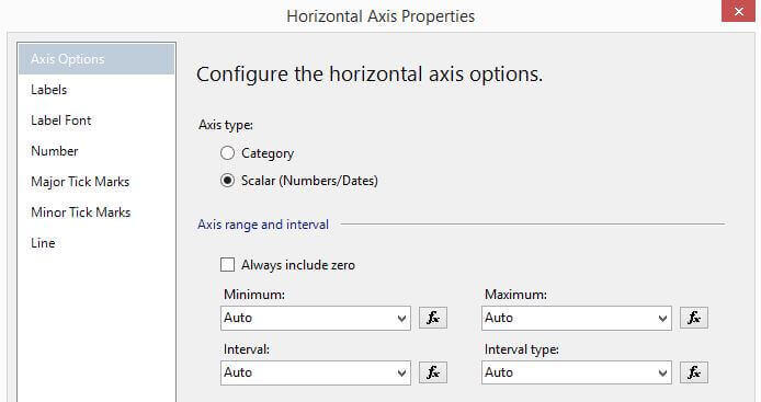 Set Axis Type to Scalar