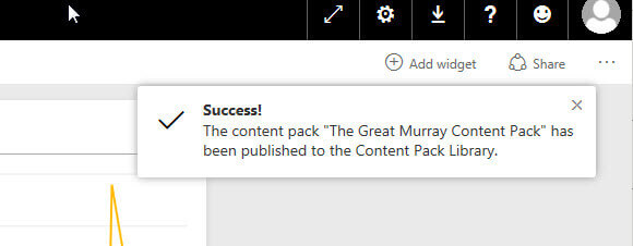 Successfully Published the Power BI Content Pack