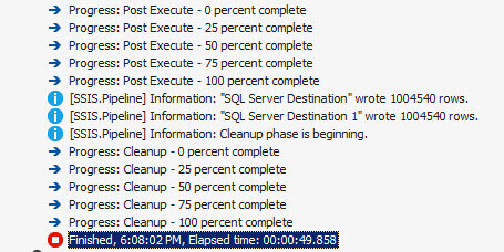 Elapsed time to run the SSIS package