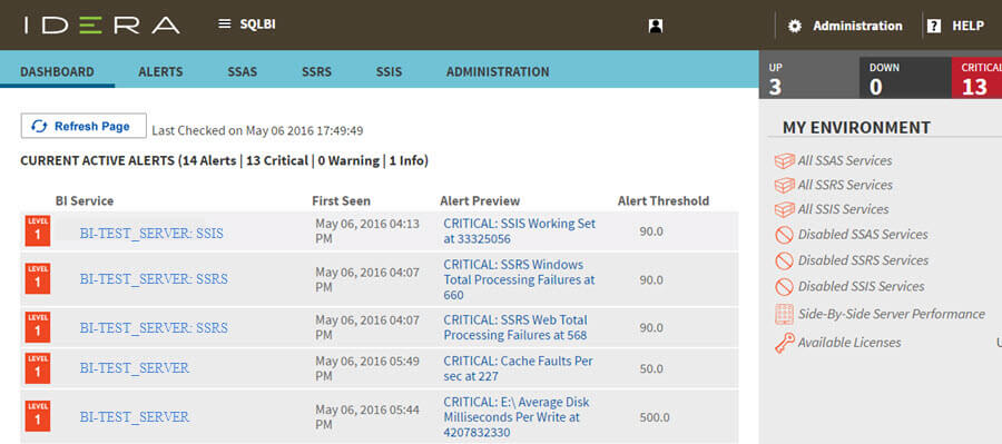 Monitoring SSAS, SSRS and SSIS with SQL BI Manager