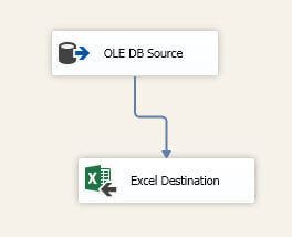 OLE DB Source and Excel destination in SQL Server Integration Services
