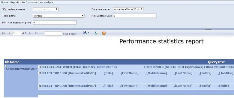 Custom SQL Server Performance Statistics Report