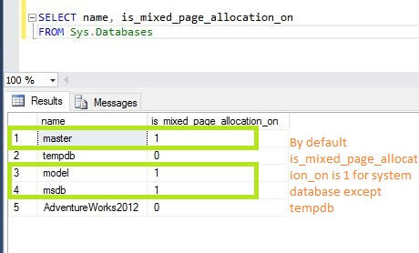 SQL Server Mixed Page Allocations per Database
