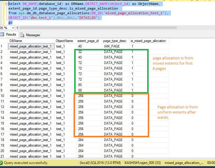 Review the SQL Server Page Allocations for the Test_1 table