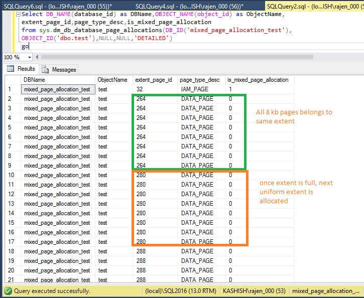 SQL Server Page Allocations for the Test table