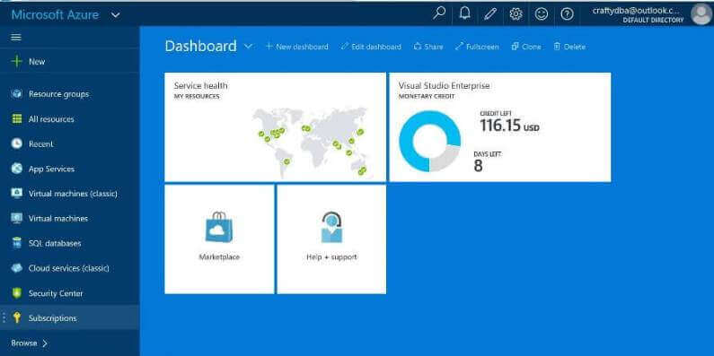 Azure Portal - Dashboard View