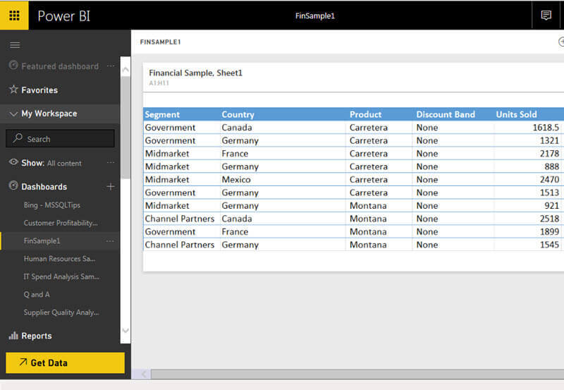 Pinned Range of data in Power BI
