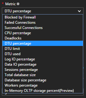 SQL Azure DTU Percentage