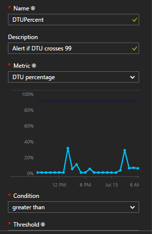 Configured SQL Azure Alert